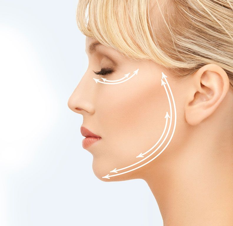 Clínicas Reydental - Estética facial
